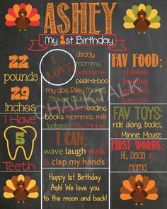 Thanksgiving Birthday Chalkboard  Fall by ChalkTalkDesigns on Etsy
