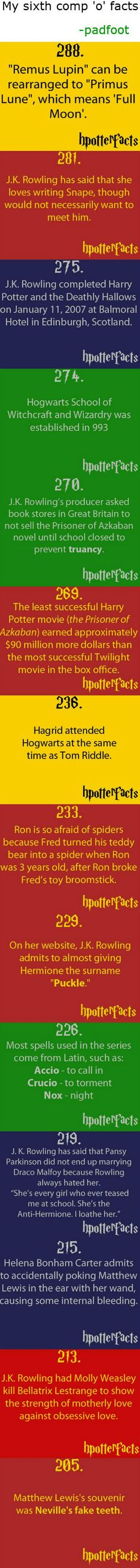 I knew most of them but Harry potter facts are always good to have in hand.