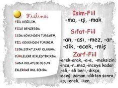 Learn Turkish, Turkish Language, Teaching English, Grammar, Google, Writing, Personalized Items, Education, Feelings