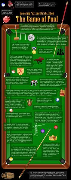 Interested Facts About Pool Tables And Billiards ~Via Judy Webster