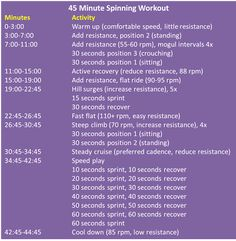 Spire: 2-Exercise Full Body Workout and Spinning Workout