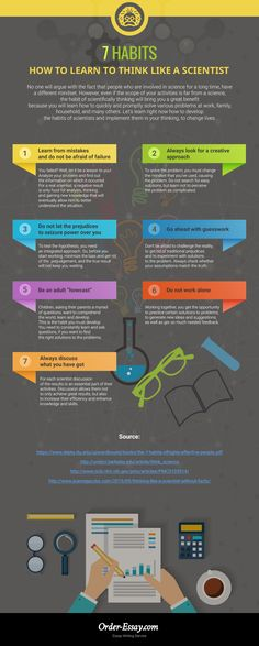 7 Habits How to Learn to Think Like a Scientist Infographic - http://elearninginfographics.com/7-habits-learn-think-like-scientist-infographic/