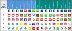 Les 5 principaux réseaux sociaux par pays ! Y a pas que Facebook à l international ! #SocialMedia
