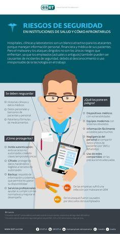 Riesgos de seguridad de datos en Instituciones Sanitarias.