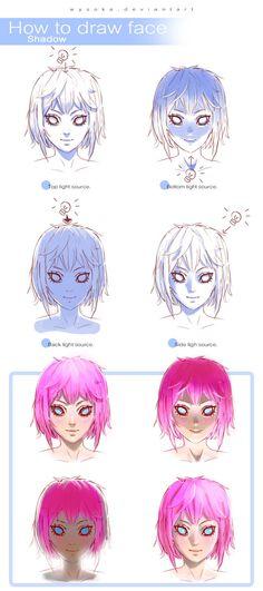 How To Draw Face - Shadow by wysoka.deviantart.com on @DeviantArt