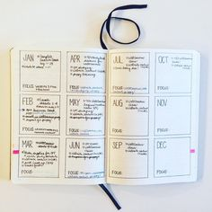 #futureplanning | Day 5 #planwithmechallenge I wanted a space where I could jot down big goals and focuses for each month but still be concise and fit one spread. I placed this at the back of my #bujo and I visit at least monthly while planning. So far, I love it.  #bulletjournal #bulletjournalchallenge #bujojunkies #showmeyourplanner #planner #planning #organize