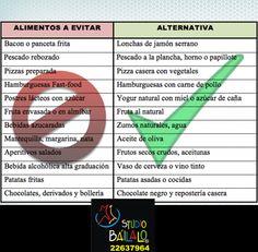 Evita ciertos alimentos que te perjudican !!!  Studio Báilalo, su mejor Escuela de Baile y Arte en Nicaragua. Teléfono: 22637964. www.studiobailalo.com