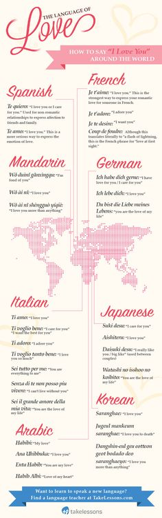 """How to Say """"I Love You"""" Around the World"""