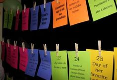 Display facts about the honoree's life that number from 1 to 50.  See more planning a 50th birthday party ideas at www.one-stop-party-ideas.com