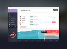 Design Team Performance data dashboard concept by Tiberiu Neamu