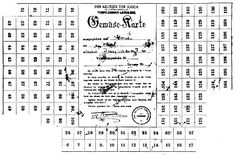 Jewish ration card from the Lodz ghetto