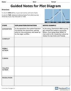 Baker middle school plot structure diagram free vehicle wiring plot diagram foldable mrs v teacherspayteachers com rh pinterest com plot diagram template plot diagram pdf ccuart Images