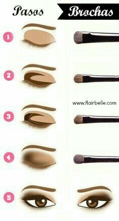 Summifit Professional Make-up Pinsel Set Powder Foundation Contour Blending Lidschatten Eyeliner Bronzer Lip Brush Kit - Makeup Tutorial Smokey Makeup Guide, Eye Makeup Tips, Skin Makeup, Makeup Inspo, Makeup Inspiration, Beauty Makeup, Makeup Ideas, Beauty Skin, Eyeshadow Makeup