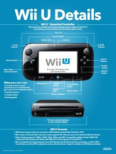 Wii U console Giveaway US & Can