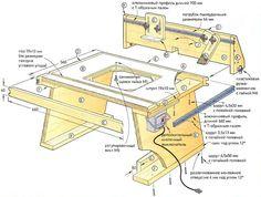 Чертежи самодельного стола для ручного фрезера