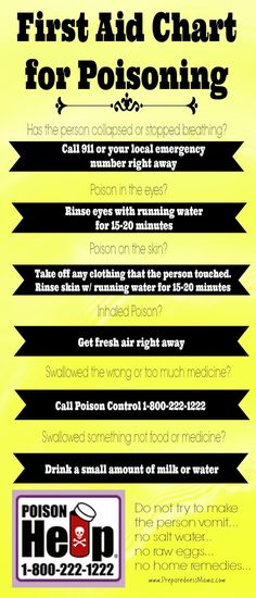 Poisoning First Aid Chart http://preparednessmama.com/poisoning-first-aid/