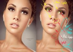 """How to """"Read"""" Light in Photography"""