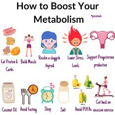 How Do I Boost My Metabolism?🤷 This is a question we all want to know the answer to. Your metabolism isn't broken and you don't have to live with a slow metabolism. Unfortunately a lot of the ways, you read online, that are said to boost the metabolism are in fact putting you further into a low metabolic state. We are also in this constant battle with ourselves where we want to lose weight but also have a high metabolic rate. . Here's how to REALLY boost the metabolism. Weight Loss For Women, Fast Weight Loss, Weight Loss Tips, Ways To Boost Metabolism, Slow Metabolism, Thyroid Levels, Polycystic Ovarian Syndrome, Weight Loss Results, Weight Loss Smoothies