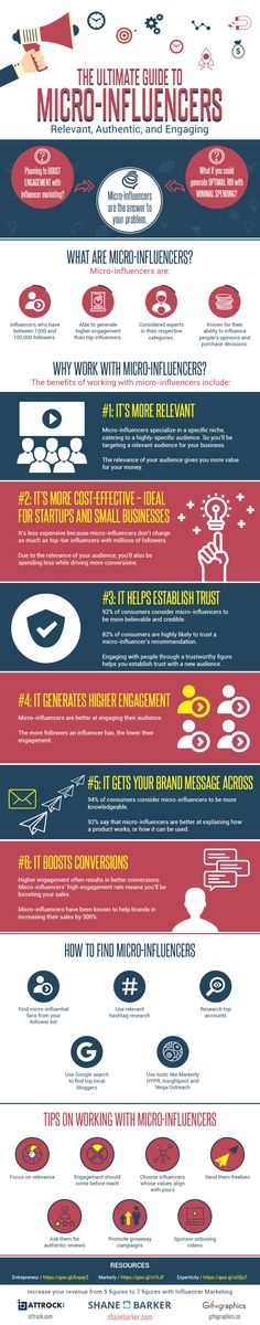 The Ultimate Guide to Micro-Influencers [INFOGRAPHIC] http://www.onlinestoreideas.com/