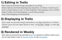 We turned Trello into a Content Management System (CMS) for the newsletter. It saved Weekly.