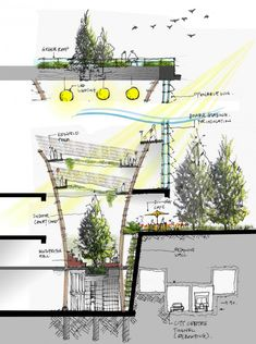Image 8 of 9 from gallery of Helsinki Central Library Competition Entry / Tanni Lam, Johnny Chiu, Adrian Lo. Courtesy of Tanni Lam, Johnny Chiu, Adrian Lo Architecture Graphics, Green Architecture, Architecture Student, Architecture Drawings, Concept Architecture, Sustainable Architecture, Architecture Design, Architecture Panel, Architecture Diagrams