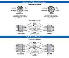 Semi trailer plug wiring diagram diagram wiring diagrams on wiring diagram semi trailer plug Semi 7-Way Plug Wiring 7 pin semi trailer plug wiring diagram