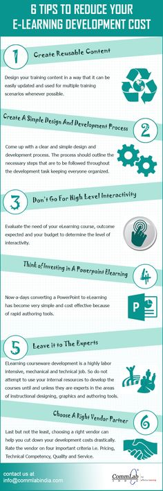 6 Tips To Reduce Your #ELearning Development Cost – An Infographic