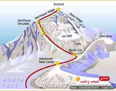 Map of Everest Mount Northern Face Northern Face, Monte Everest, Everest Vbs, Climbing Everest, Rock Climbing Gear, Tourist Map, Hang Gliding, Bungee Jumping, My Dream Came True