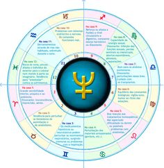 See related links to what you are looking for. Cosmos, Tarot, Avatar Aang, Good Energy, Feng Shui, Virgo, Mandala, Coding, Entertaining