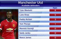 Manchester United's defensive injury crisis - 3rd November 2014.