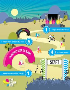 The Color Run™ – About Us - I'm doing it!!!  August 10, 2014 in Tacoma. It's gonna be a fun adventure!