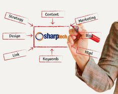 Sharptech is a digital focused company providing various services like SEO, SEM, automation, etc.