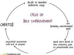 Self Improvement sriboard personal-development personal-development personal-development