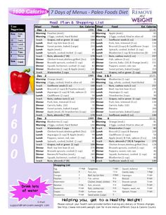 Eat 1600 Calories A Day to Lose Weight, Free menu, Shopping list
