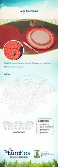 receita-eurofios-jogo-americano-croche