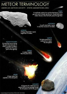 Amazing event in space -11/12/14 landing on a comet.