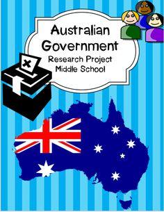 Australian Government Research Project, Year 6 Australian Curriculum, HASS Primary School Teacher, Middle School Teachers, Primary Education, Kids Education, Primary History, History Class, School Resources, Teaching Resources, Kids Class