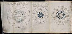 En estas tres páginas del manuscrito aparecen objetos que parecen astronómicos.