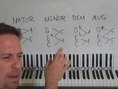HOW TO PLAY THE PIANO BY EAR - A Good Look At Chords - YouTube