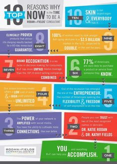Top 10 Reasons Why Now is the Time to Be a RODAN + FIELDS CONSULTANT!