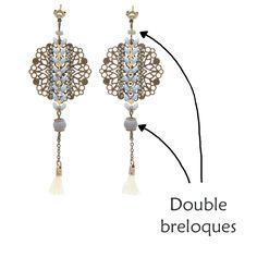 DIY bijoux : Dans ce tutoriel, apprenez comment réaliser une breloque double. Ce geste vous sera trés utile dans la réalisation de vos boucles d'oreilles