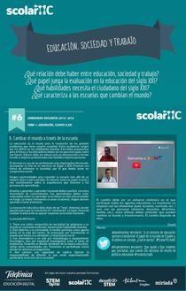 Relación educación, sociedad y trabajo DAVID MARTIN | Piktochart Infographic Editor