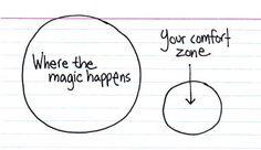 your-comfort-zone