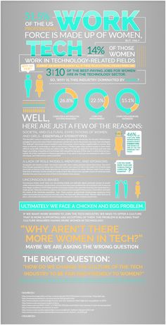 Women in Tech Infographic by Rebekah Rice, via Behance