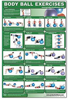 Body Ball Core Exercise Laminated Poster Chart - Total Core Workout - Personal Trainer Fitness Program for Women & Men Swiss Ball, Balance & ... Exercise Ball Improves Your Fitness