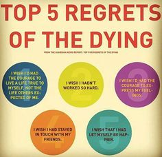 Top five regrets of the dying #Regrets #Infographics