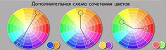 дополнительная схема цветов