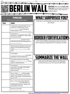 arab spring unrest in the middle east printable discussion worksheet for grades 7 12. Black Bedroom Furniture Sets. Home Design Ideas