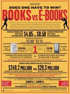 ebook vs books