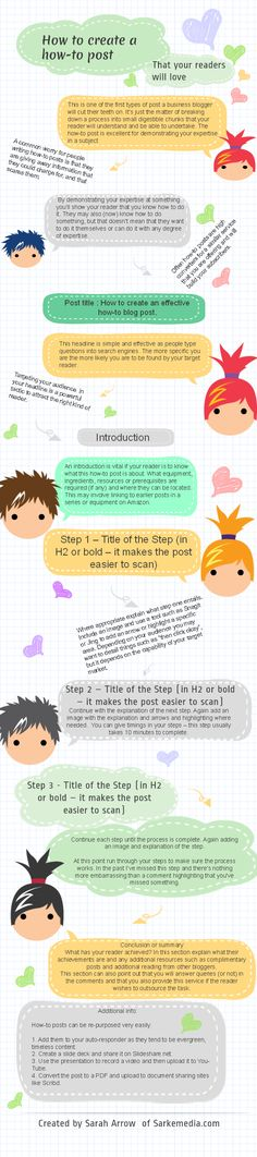 Fantastic infographic from Sarah Arrow on creating a really good post that readers will love